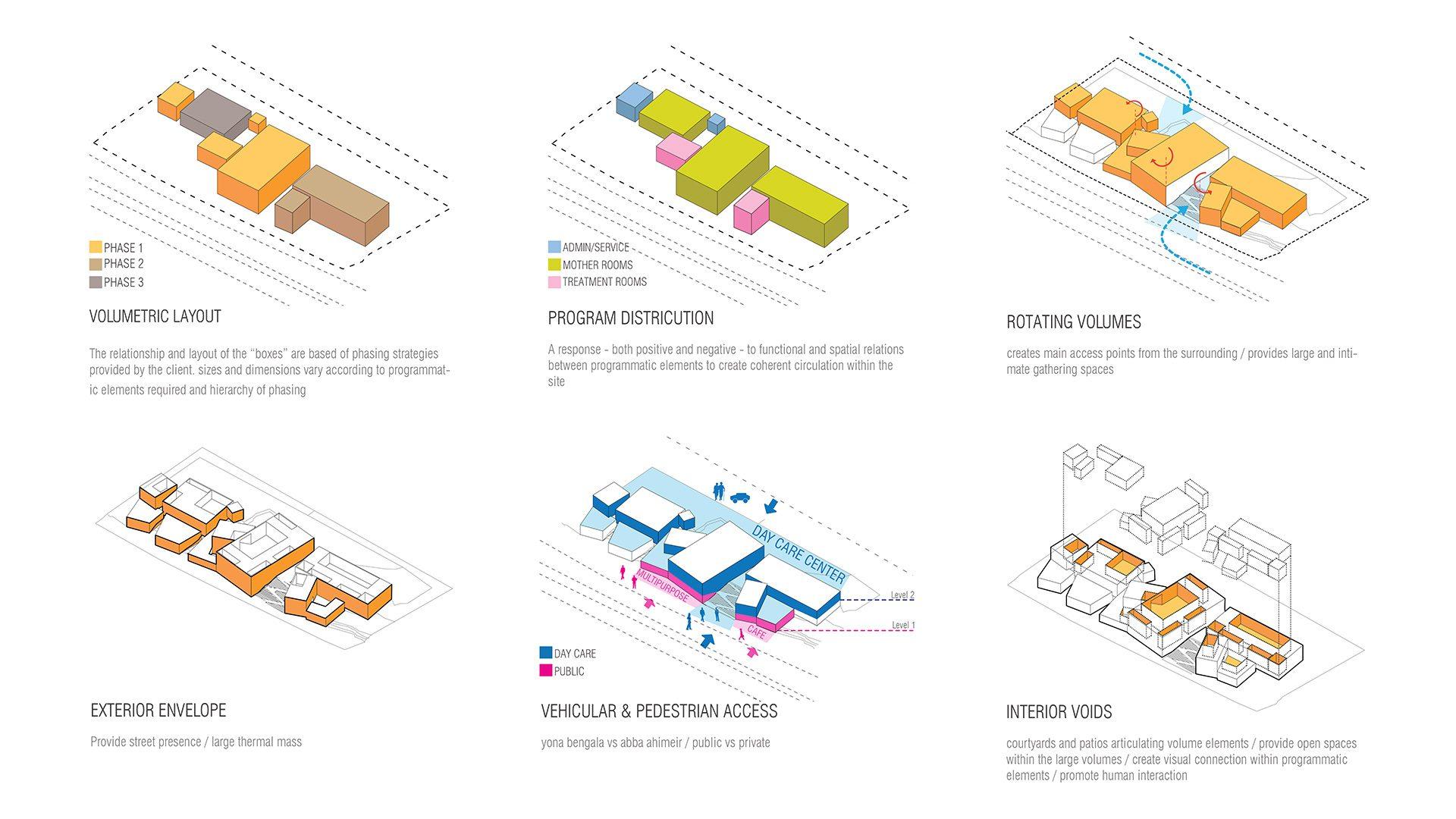 01_Concept-Diagrams