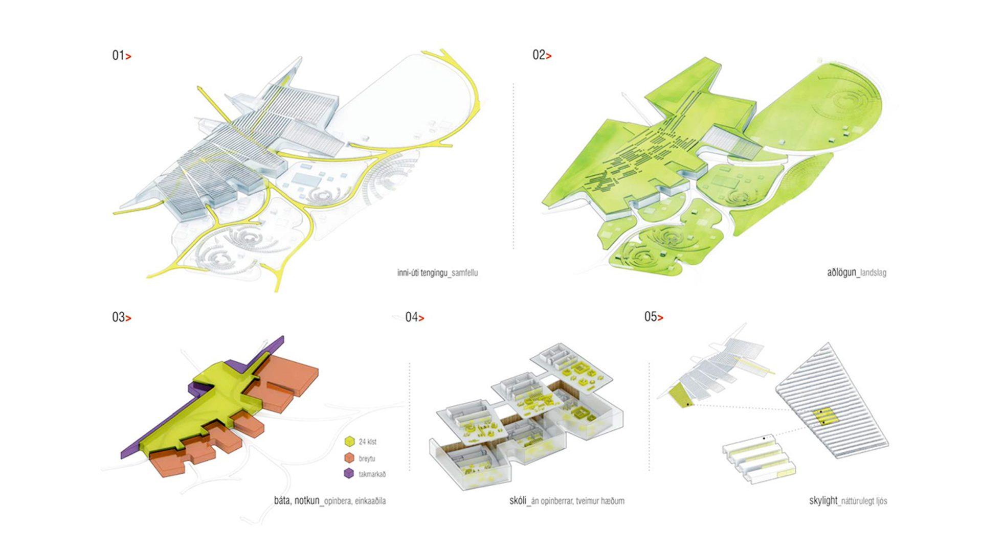 01_School-Diagrams