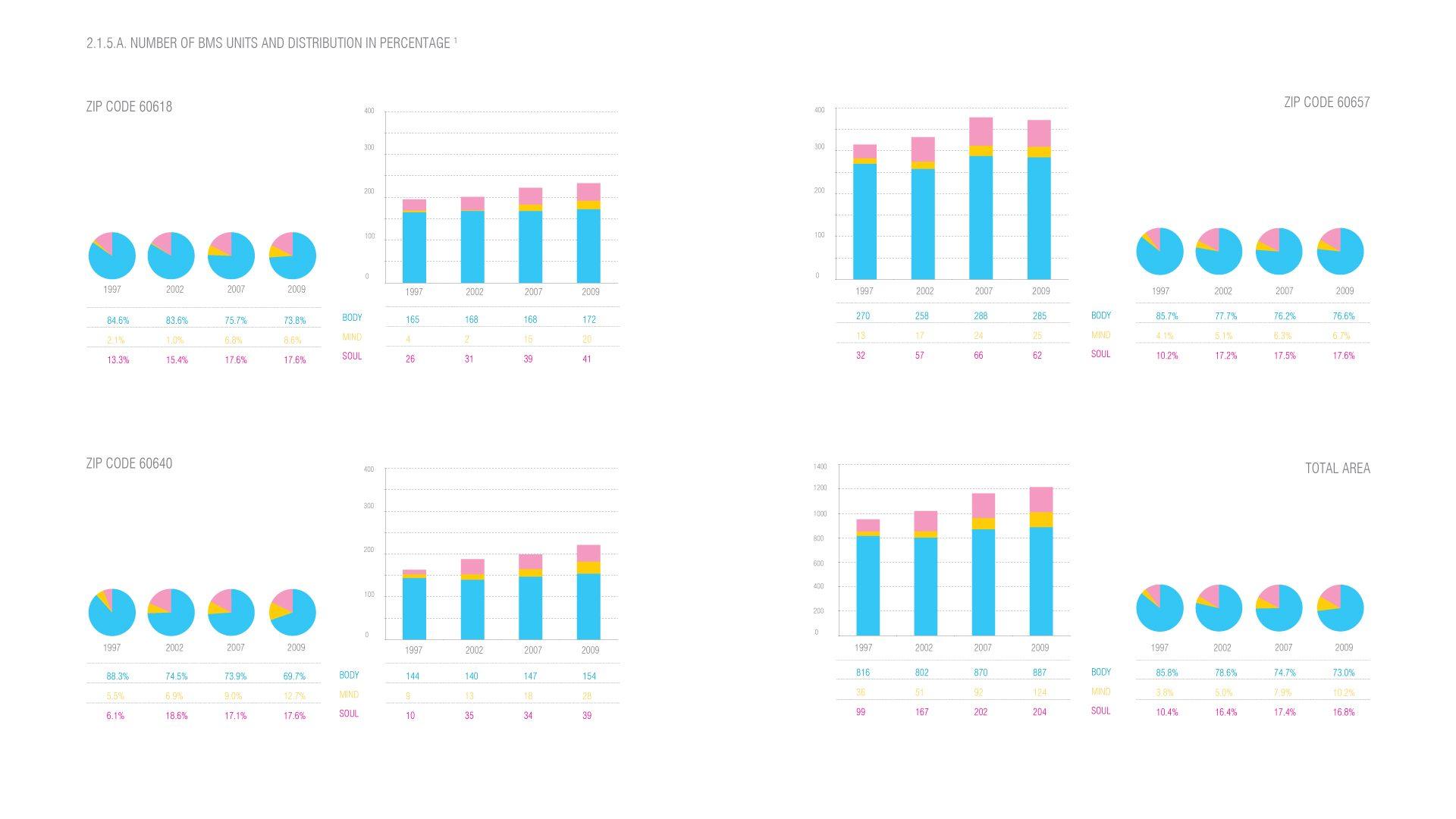01_Diagram_BMS-charts