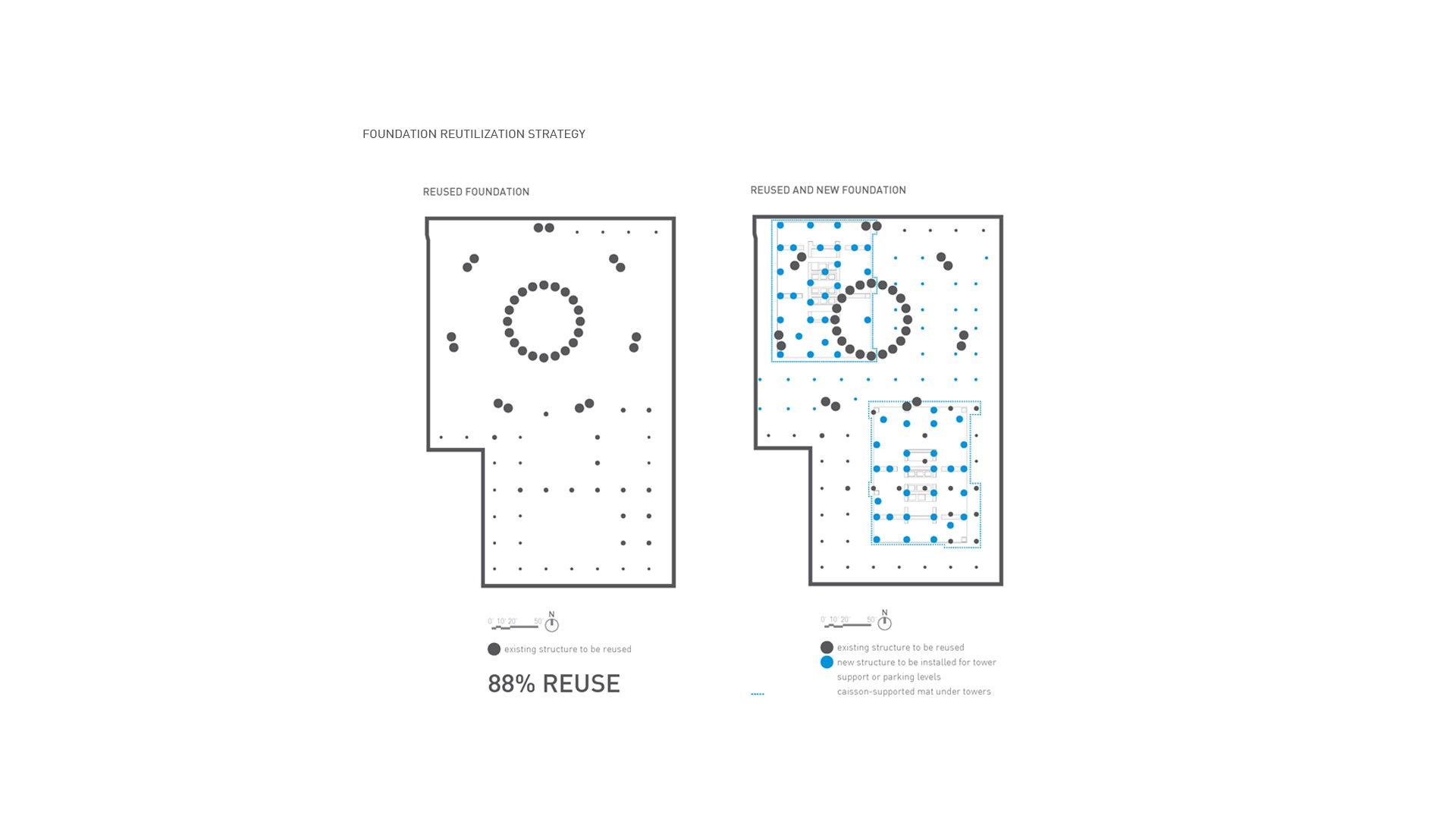 014_Foundation reuse strategy