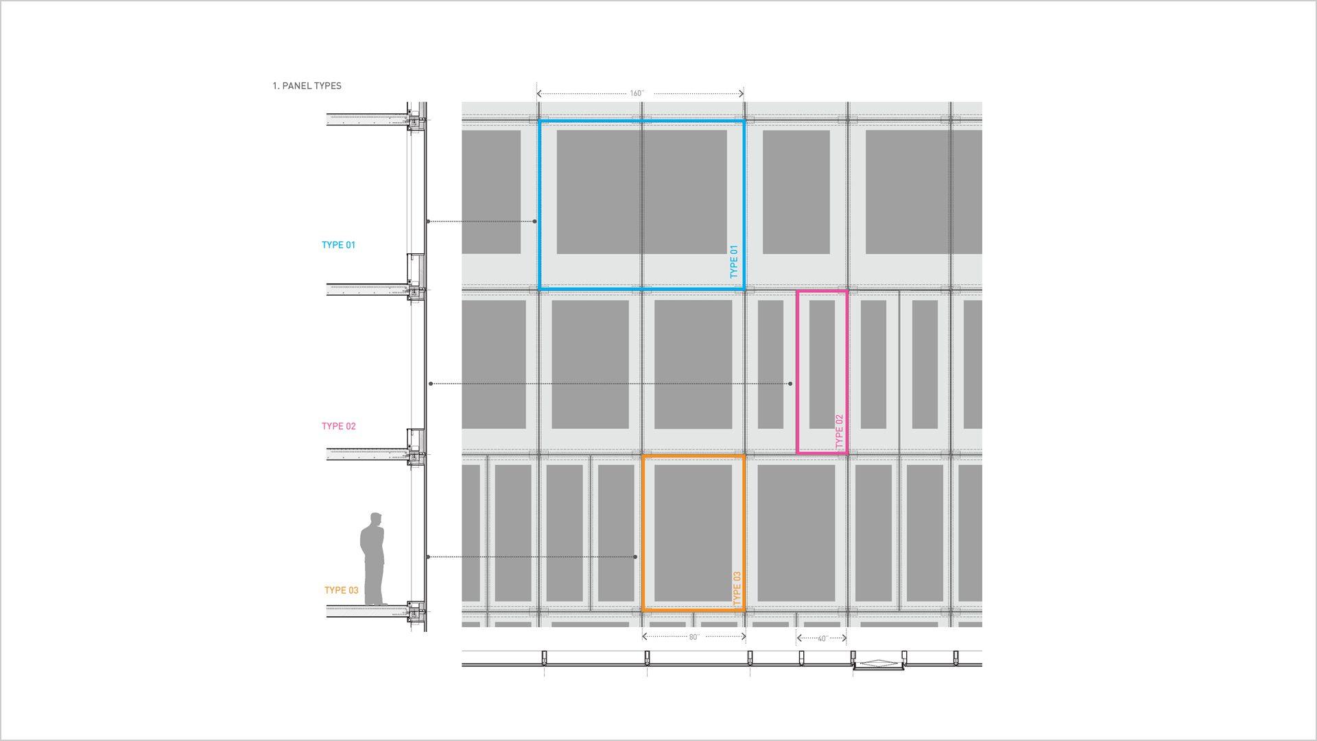 016_Panel Types-B