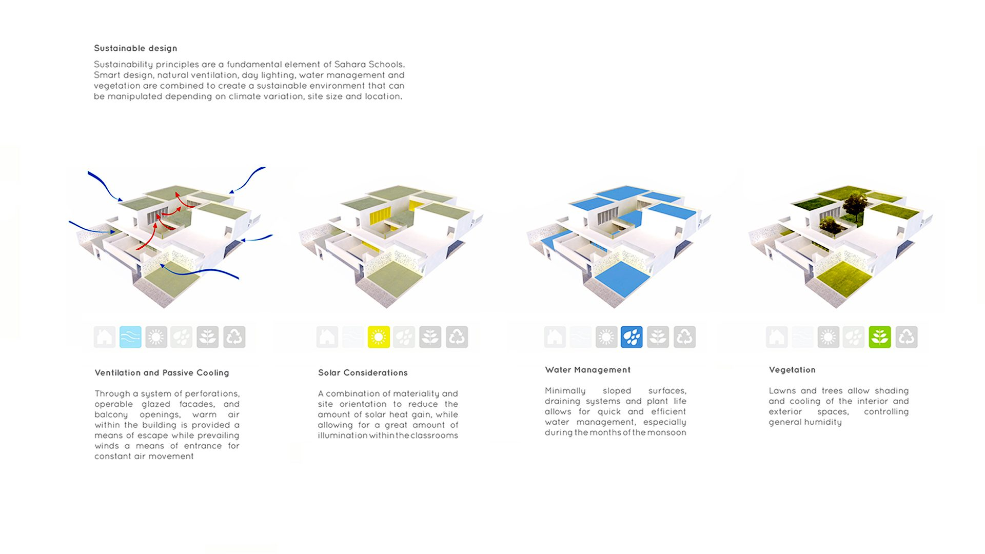 01_Sustainable-Design-Components