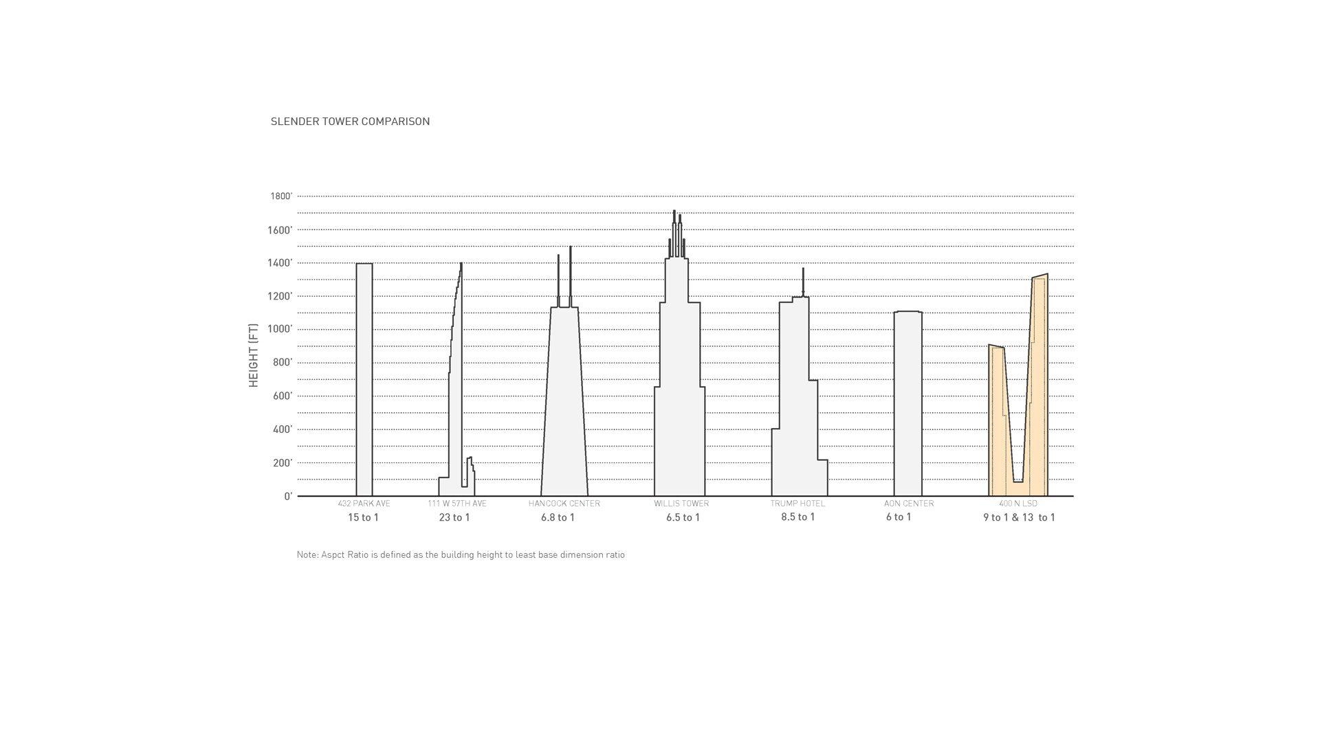 015_Slender Tower Comparison
