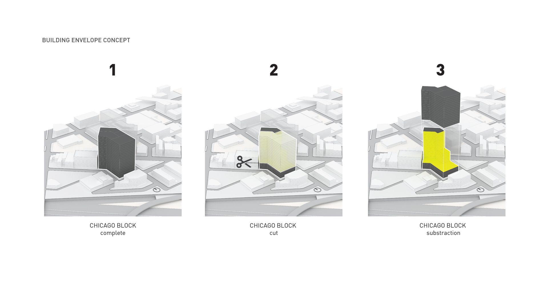 02_Envelope concept